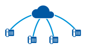 Cloud Phone Dealers
